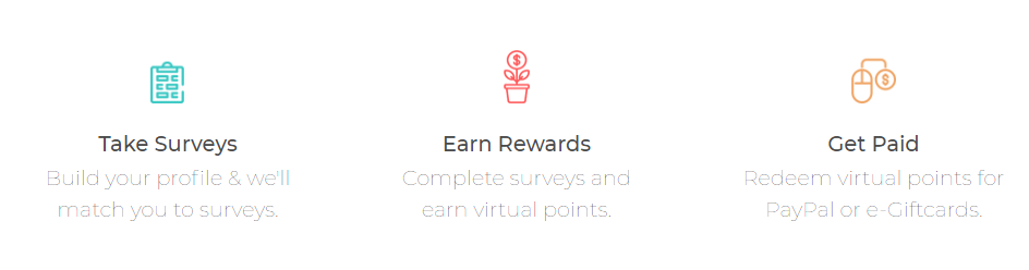 survey junkie best paid survey site